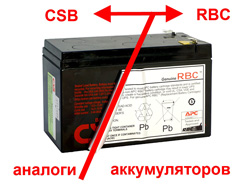 аналоги RBC