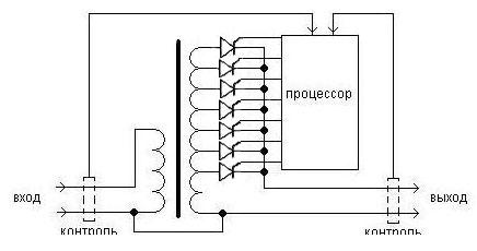 Блок управления для стабилизатора напряжения стабилизатор напряжения ресанта 12 квт отзывы