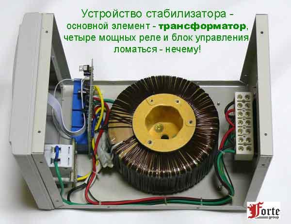 Стабилизаторы напряжения для дома релейные купить бензиновый генератор в санкт петербурге