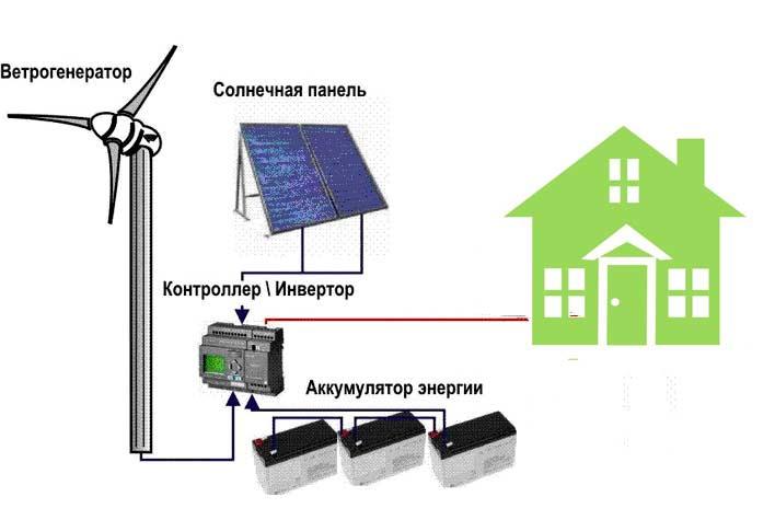 """"""",""""www.h-energy.ru"""