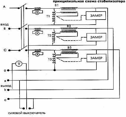 стабилизатор ресанта схема принципиальная