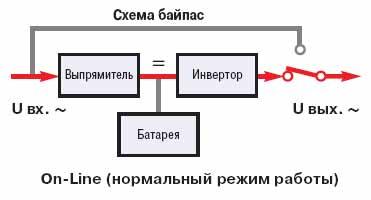 нарисовать структурную схему n-p-n транзистора
