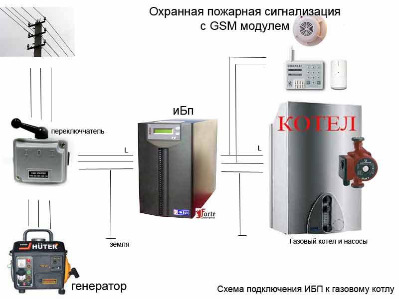 Схема подключения ИБП NELT MONOLITH K1000 LT.
